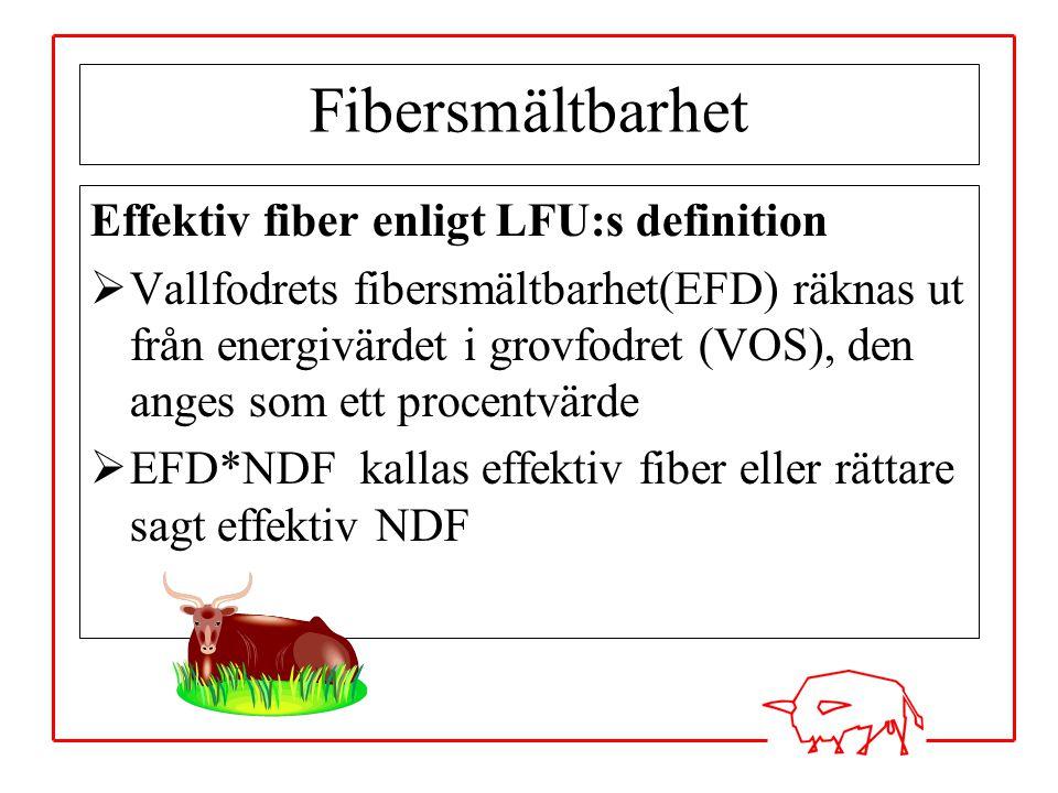 Fibersmältbarhet Effektiv fiber enligt LFU:s definition