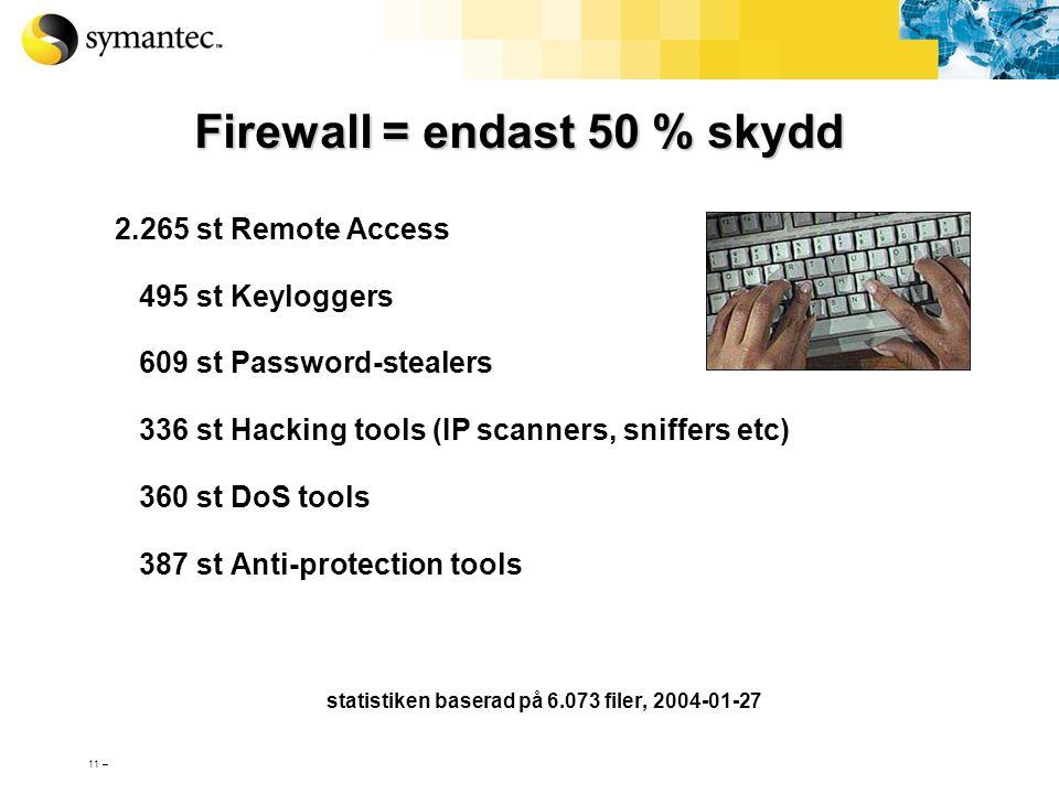 Firewall = endast 50 % skydd
