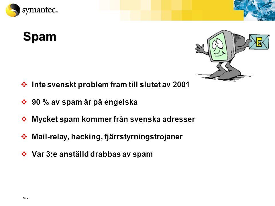 Spam Inte svenskt problem fram till slutet av 2001