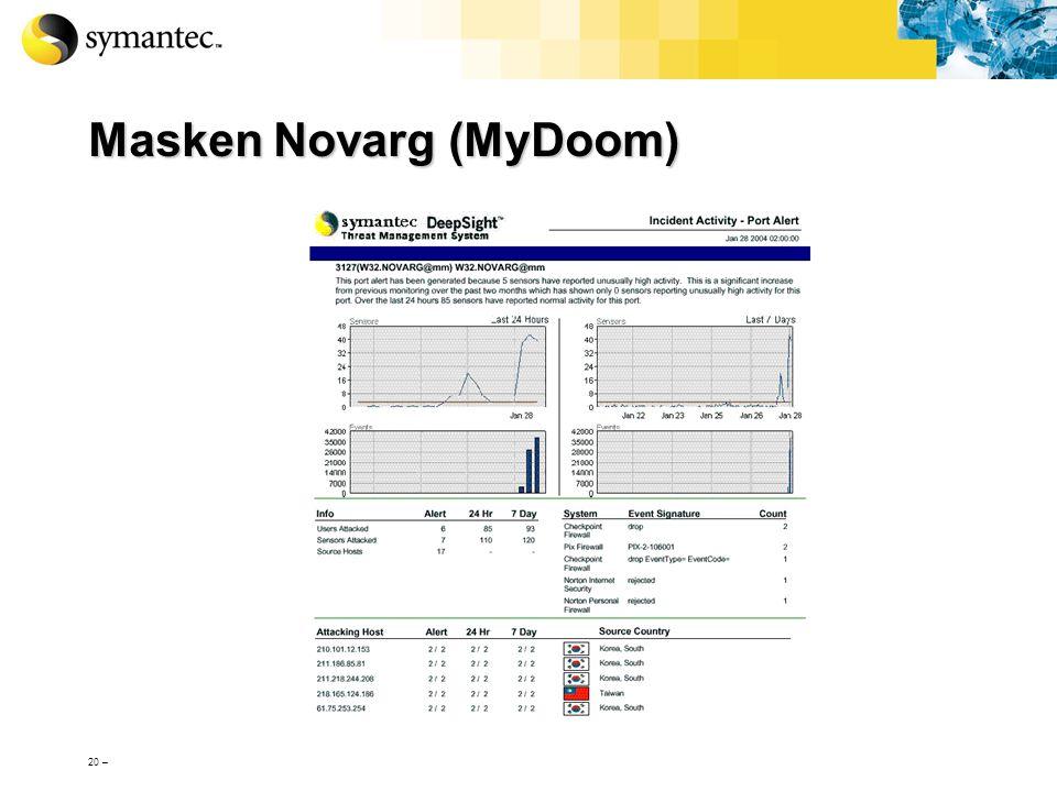 Masken Novarg (MyDoom)