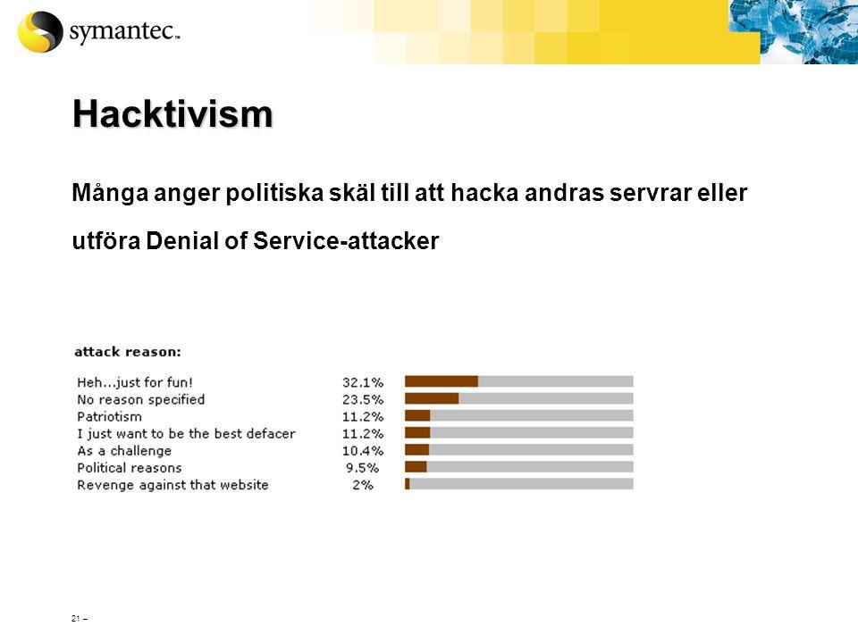 Hacktivism Många anger politiska skäl till att hacka andras servrar eller utföra Denial of Service-attacker.