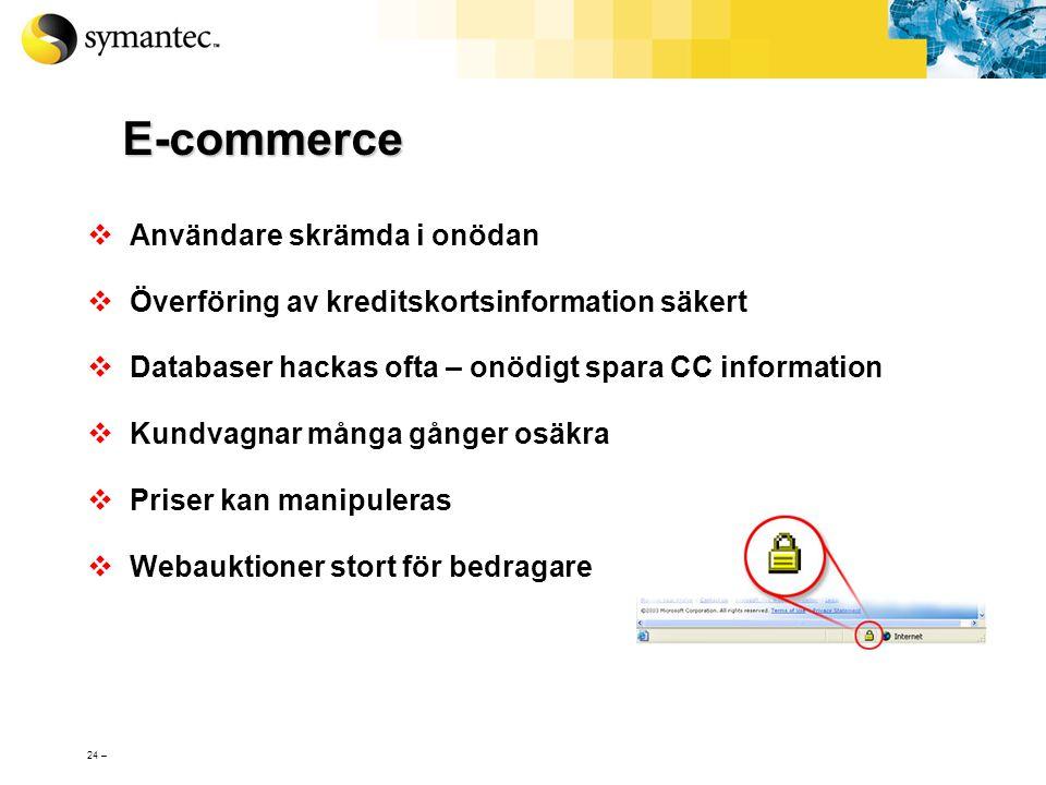 E-commerce Användare skrämda i onödan