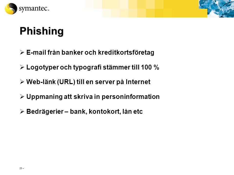 Phishing E-mail från banker och kreditkortsföretag