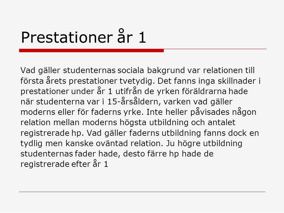 Prestationer år 1 Vad gäller studenternas sociala bakgrund var relationen till. första årets prestationer tvetydig. Det fanns inga skillnader i.