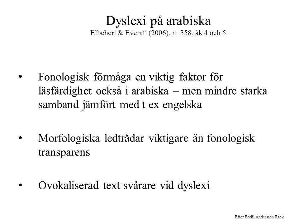 Dyslexi på arabiska Elbeheri & Everatt (2006), n=358, åk 4 och 5