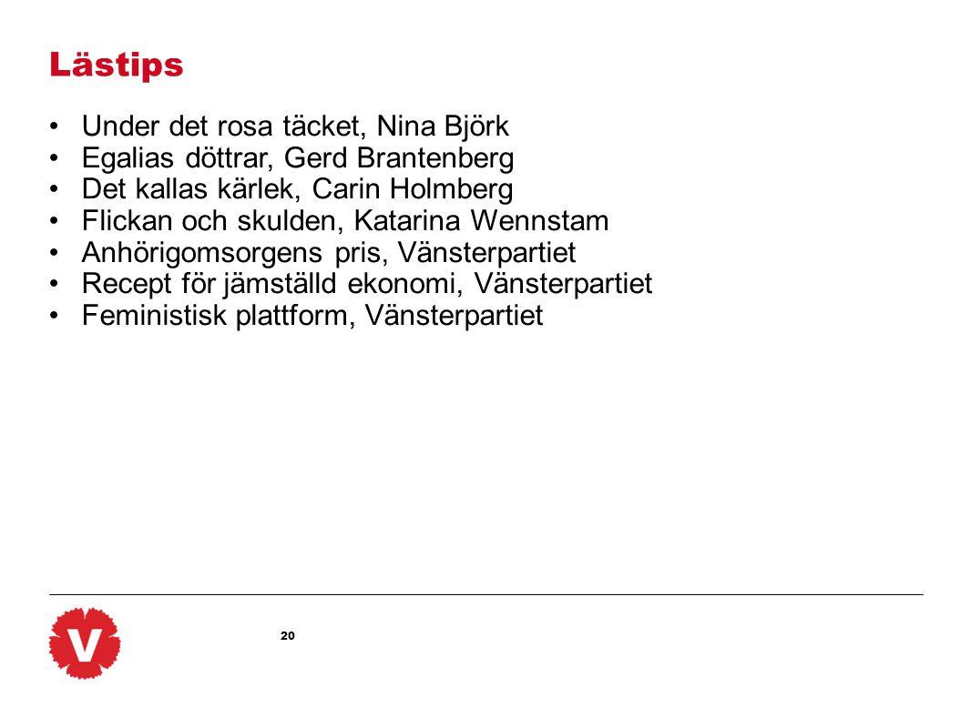 Lästips Under det rosa täcket, Nina Björk