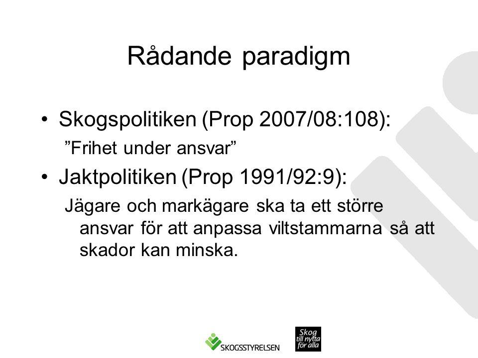 Rådande paradigm Skogspolitiken (Prop 2007/08:108):