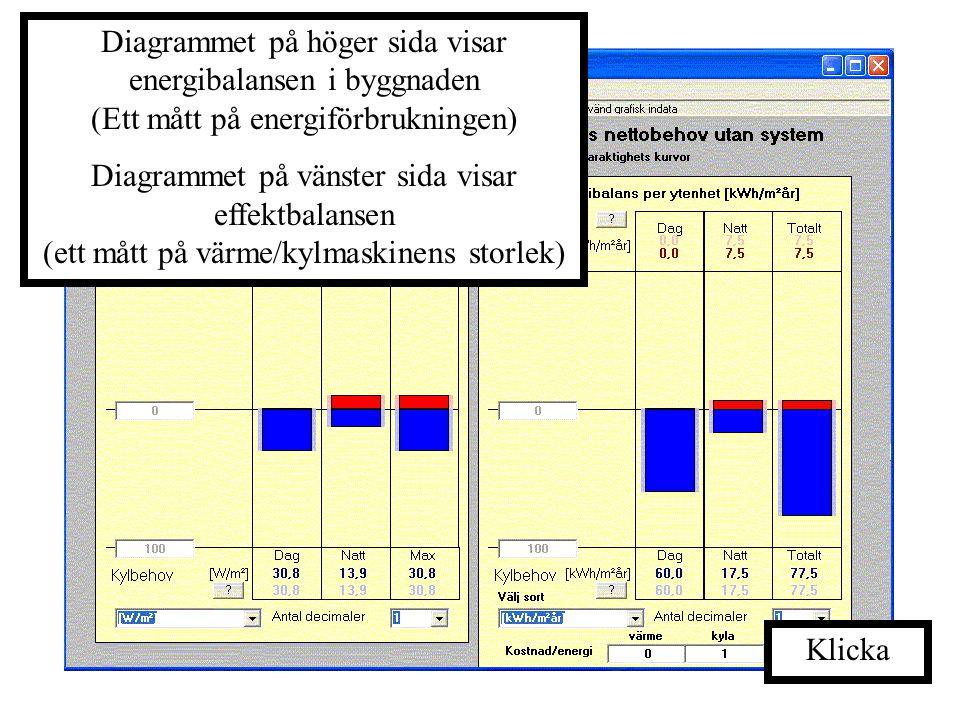 Diagrammet på höger sida visar energibalansen i byggnaden (Ett mått på energiförbrukningen)