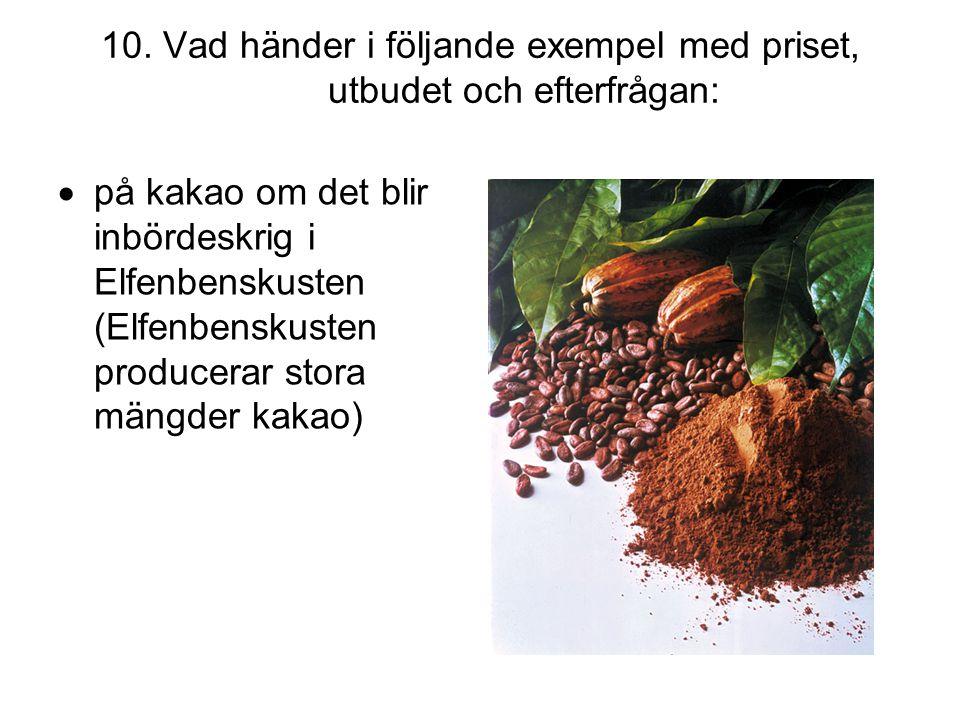 10. Vad händer i följande exempel med priset, utbudet och efterfrågan: