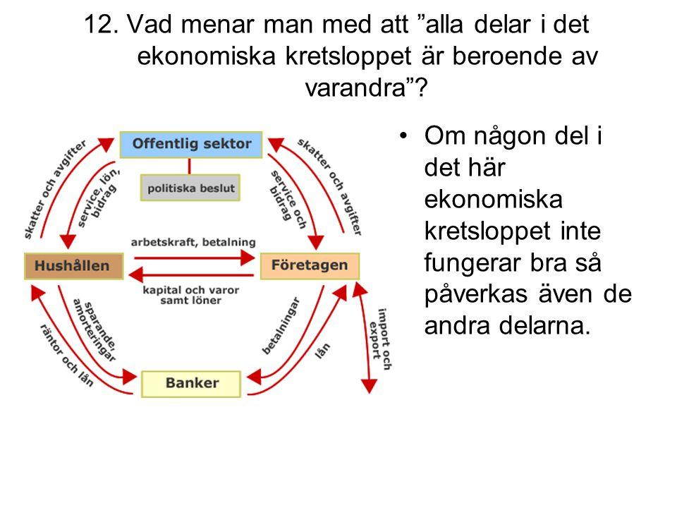 12. Vad menar man med att alla delar i det ekonomiska kretsloppet är beroende av varandra