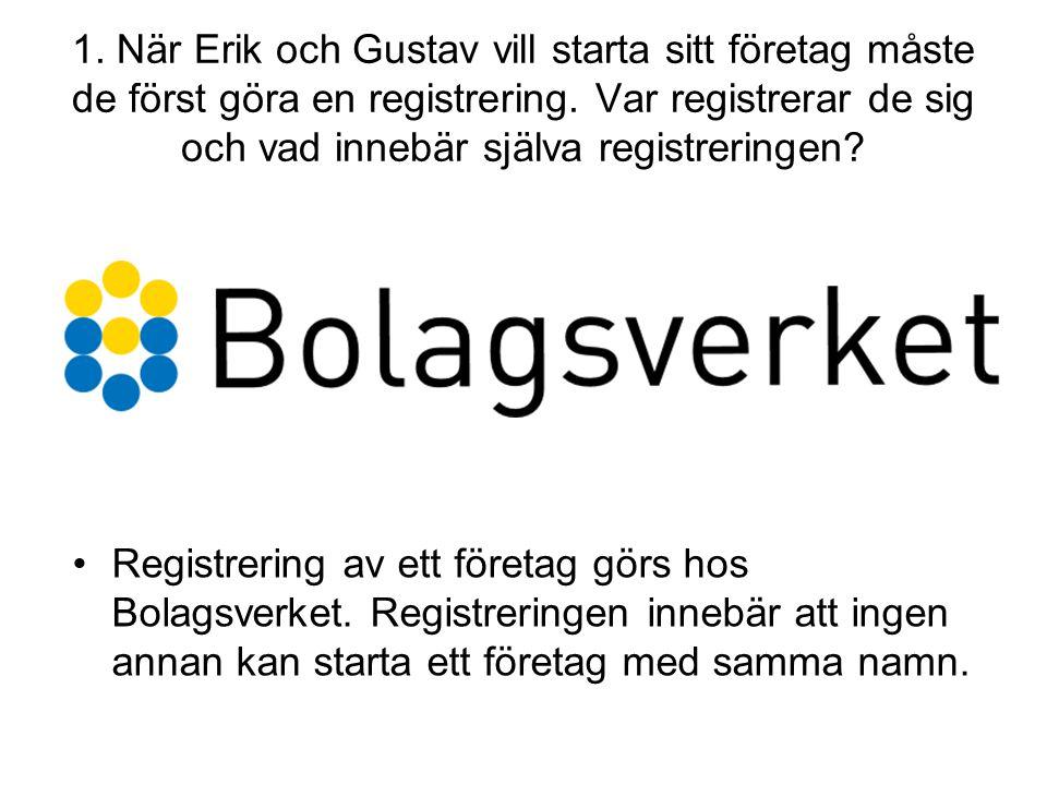 1. När Erik och Gustav vill starta sitt företag måste de först göra en registrering. Var registrerar de sig och vad innebär själva registreringen