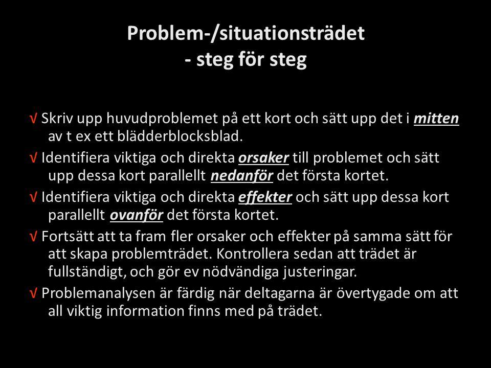 Problem-/situationsträdet - steg för steg