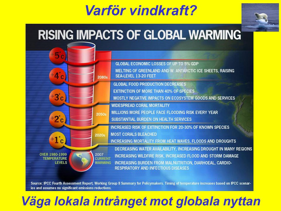 Väga lokala intrånget mot globala nyttan