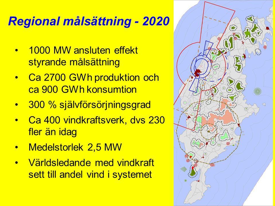 Regional målsättning - 2020