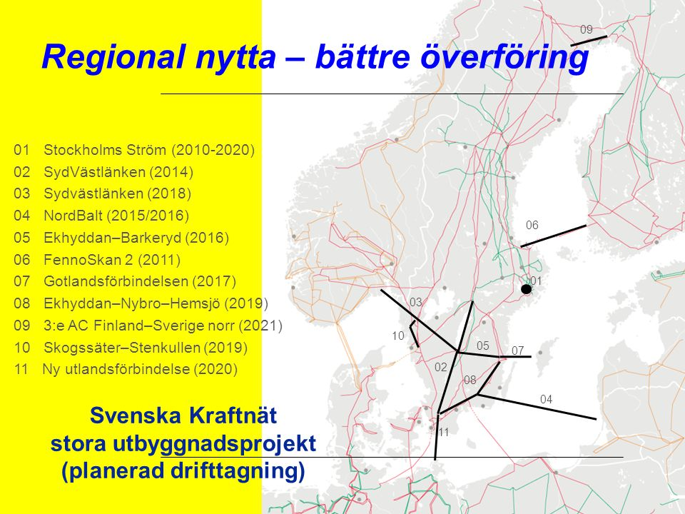 Svenska Kraftnät stora utbyggnadsprojekt (planerad drifttagning)