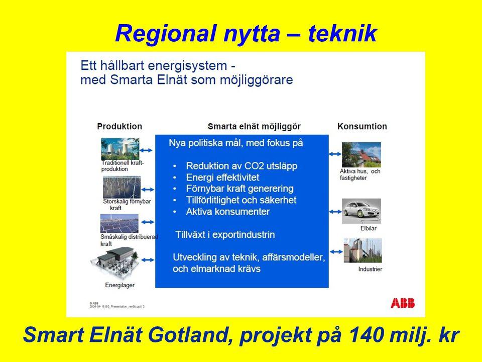 Smart Elnät Gotland, projekt på 140 milj. kr