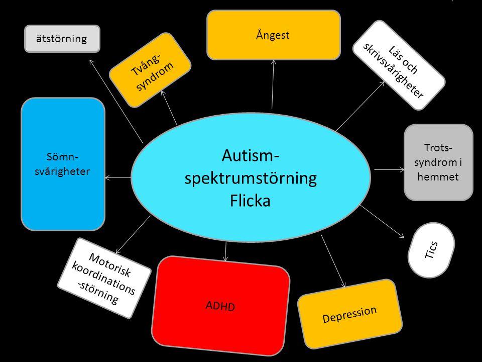 Autism- spektrumstörning Flicka Ångest ätstörning