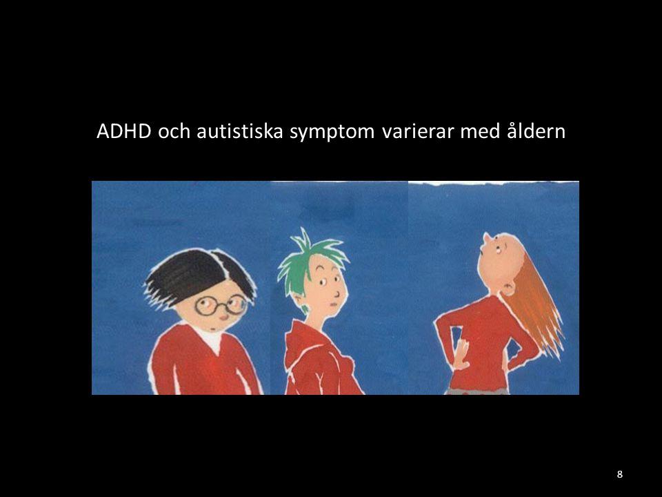 ADHD och autistiska symptom varierar med åldern