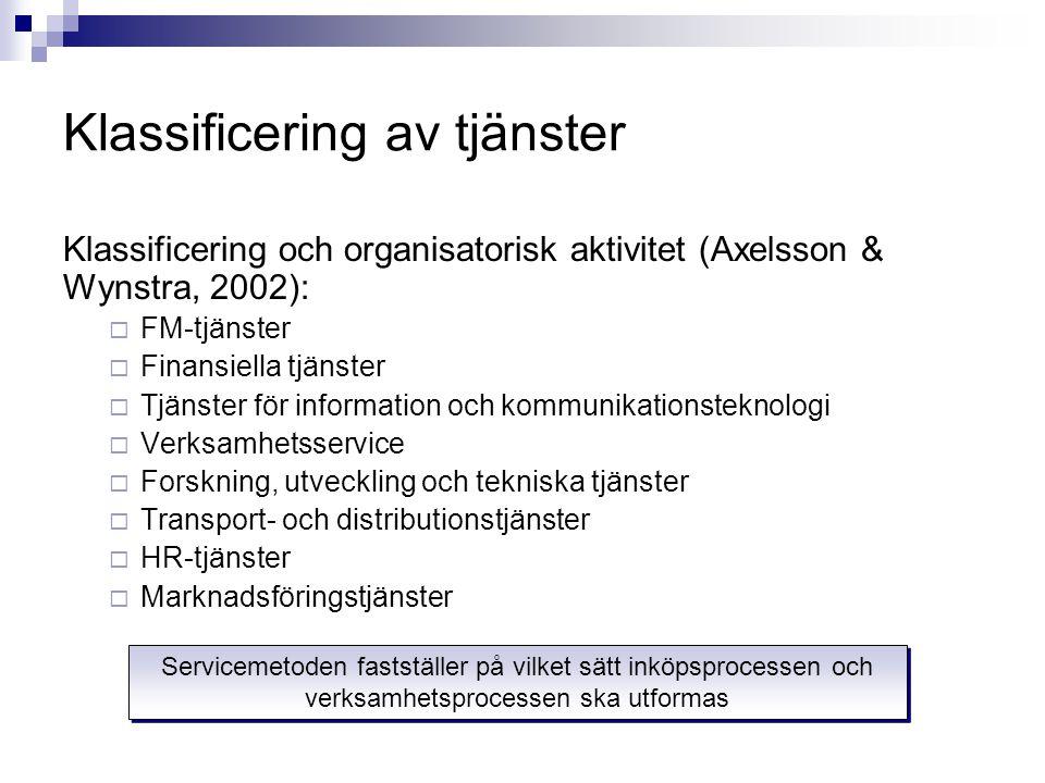 Klassificering av tjänster