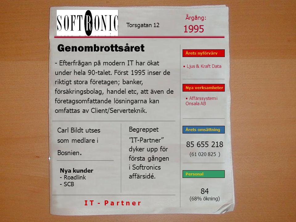 Årgång: Torsgatan 12. 1995. Genombrottsåret. Årets nyförvärv.