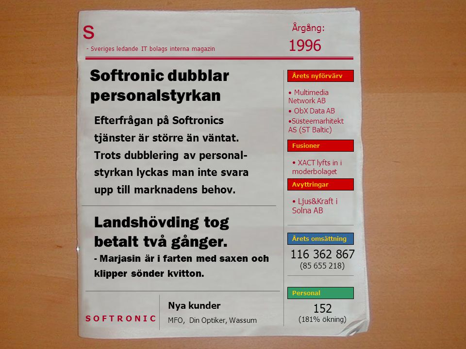 Softronic dubblar personalstyrkan