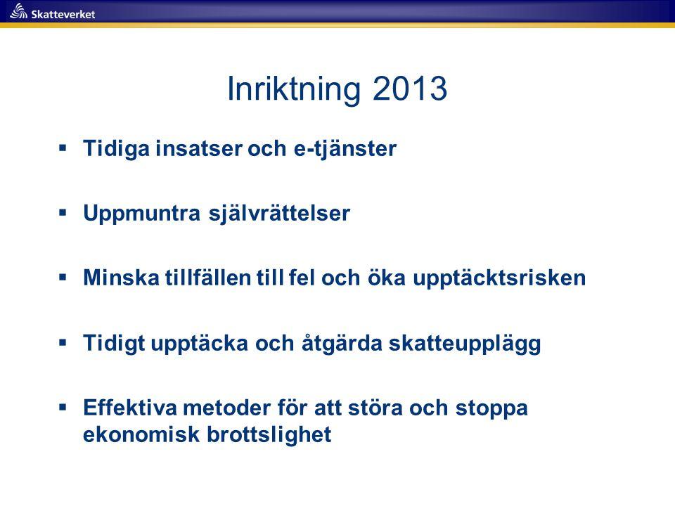 Inriktning 2013 Tidiga insatser och e-tjänster