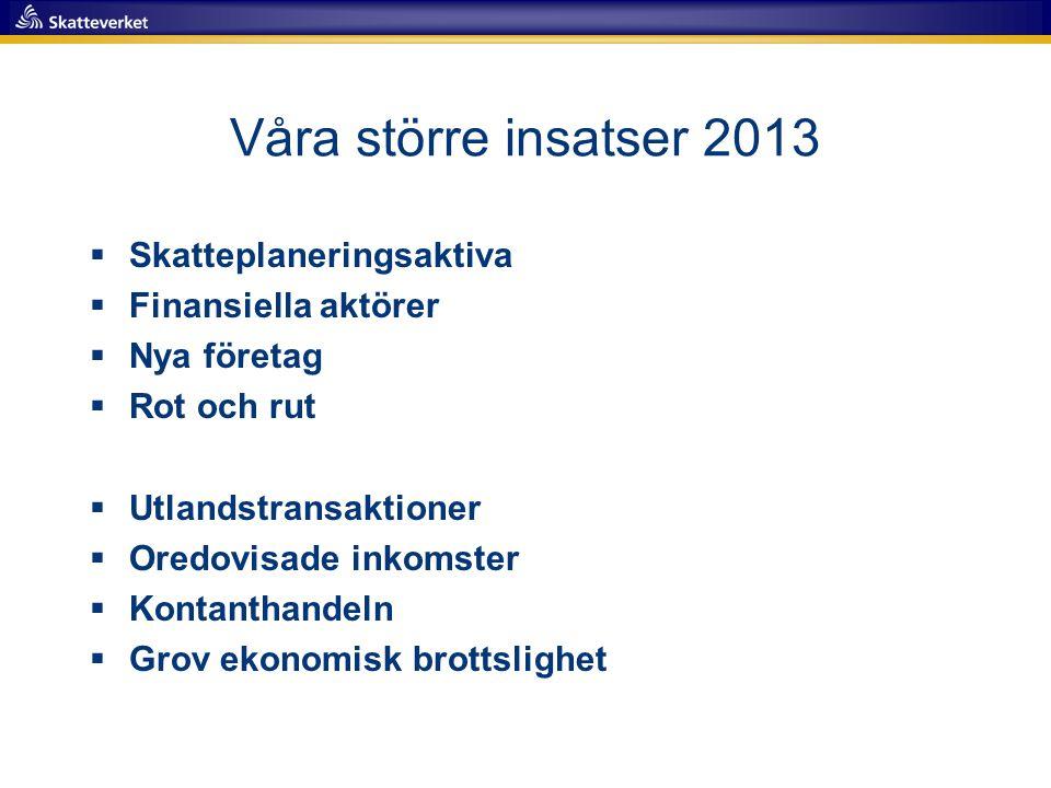 Våra större insatser 2013 Skatteplaneringsaktiva Finansiella aktörer