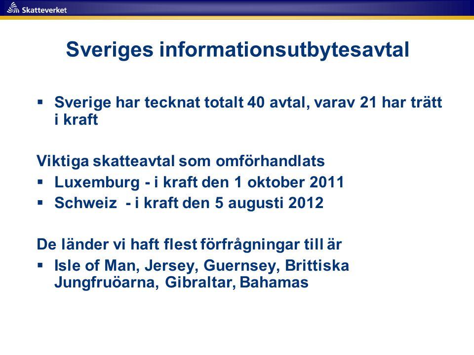 Sveriges informationsutbytesavtal