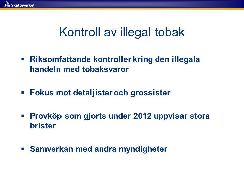 Kontroll av illegal tobak