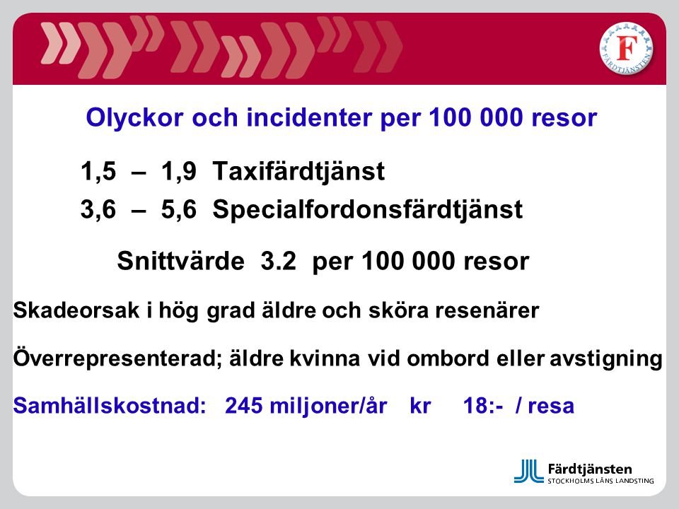 Olyckor och incidenter per 100 000 resor 1,5 – 1,9 Taxifärdtjänst