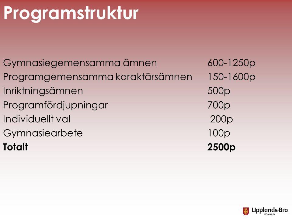Programstruktur Gymnasiegemensamma ämnen 600-1250p