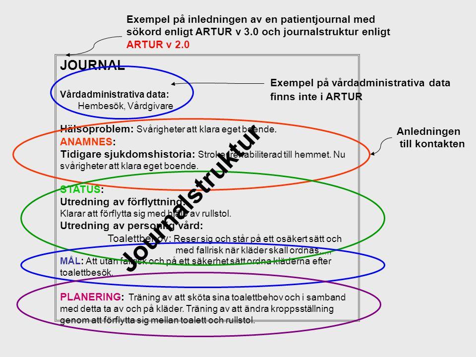Journalstruktur JOURNAL