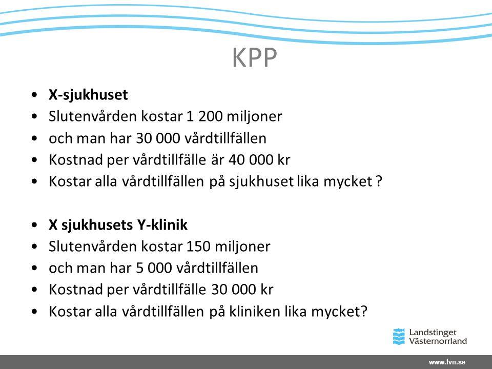 KPP X-sjukhuset Slutenvården kostar 1 200 miljoner