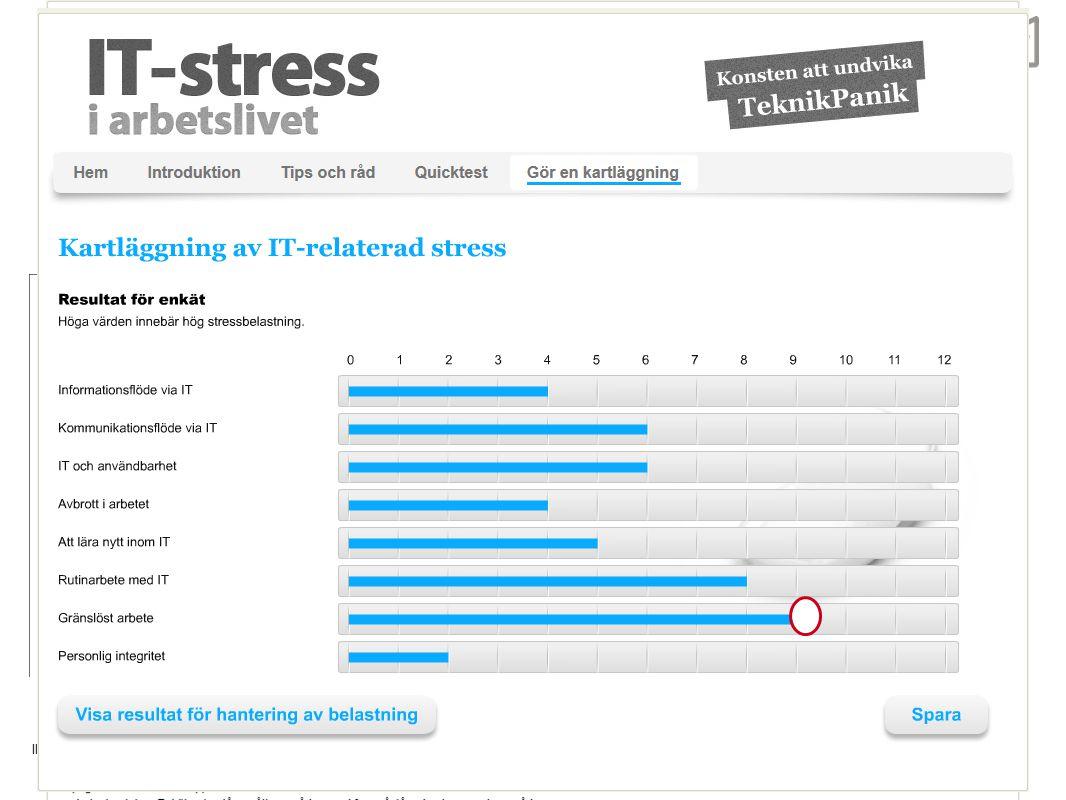 Hur kan IT-stress förebyggas