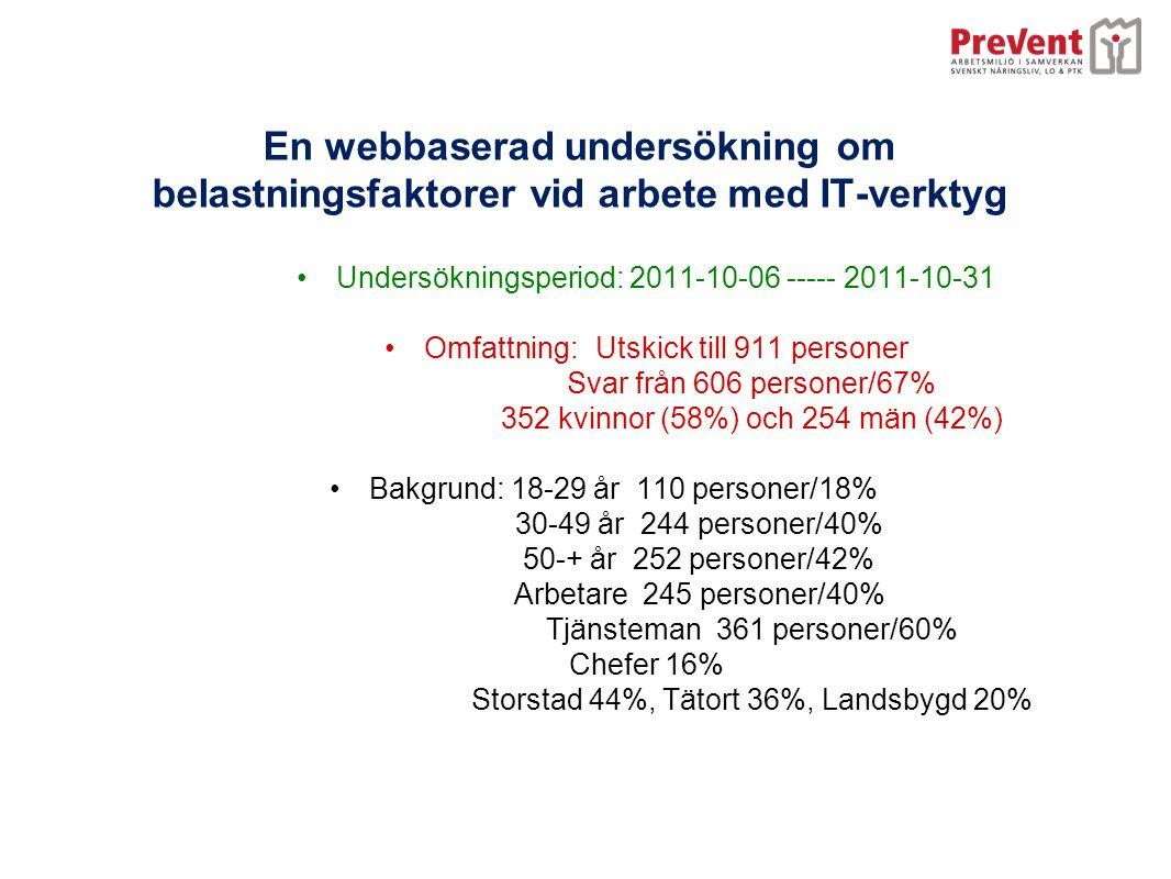 En webbaserad undersökning om belastningsfaktorer vid arbete med IT-verktyg