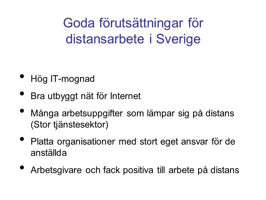 Goda förutsättningar för distansarbete i Sverige