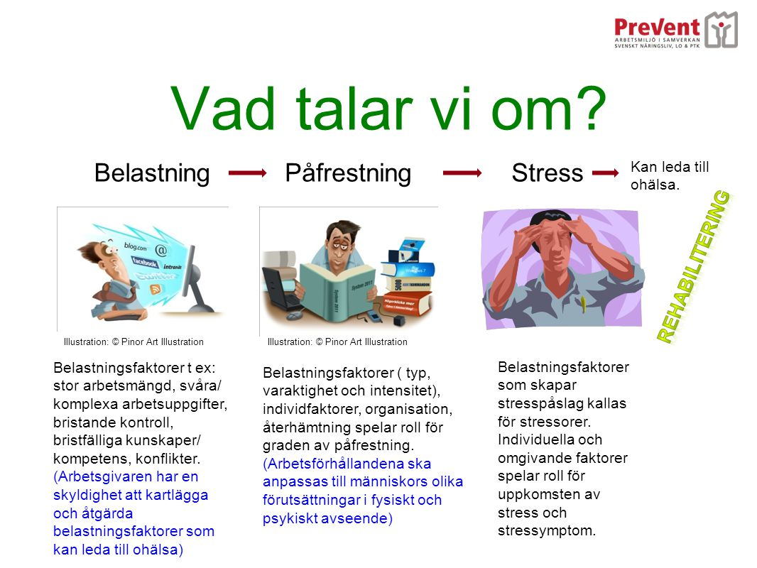 Vad talar vi om Belastning Påfrestning Stress Rehabilitering