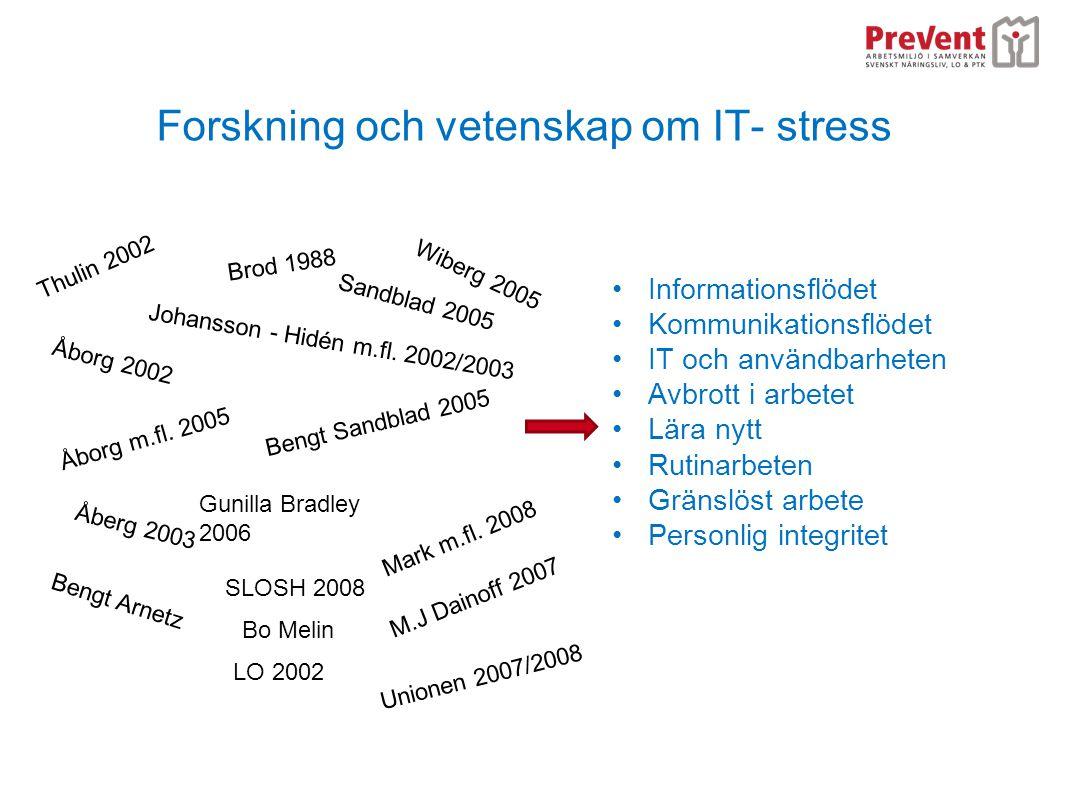 Forskning och vetenskap om IT- stress