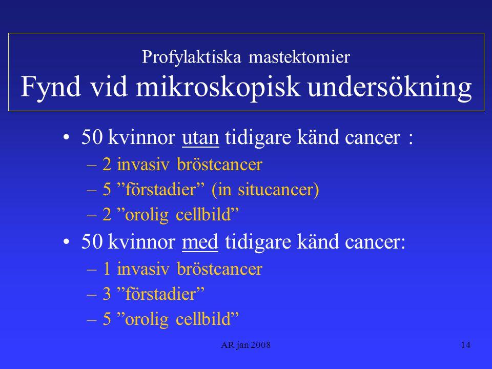 Profylaktiska mastektomier Fynd vid mikroskopisk undersökning