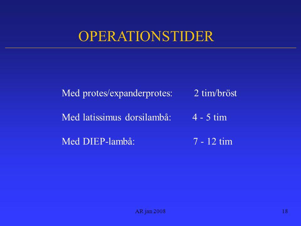 OPERATIONSTIDER Med protes/expanderprotes: 2 tim/bröst