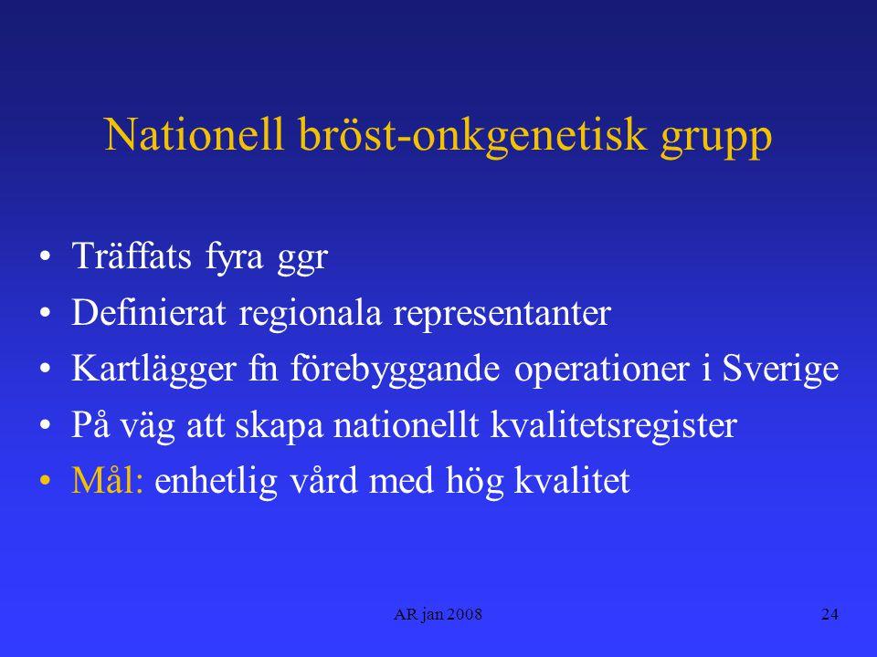 Nationell bröst-onkgenetisk grupp