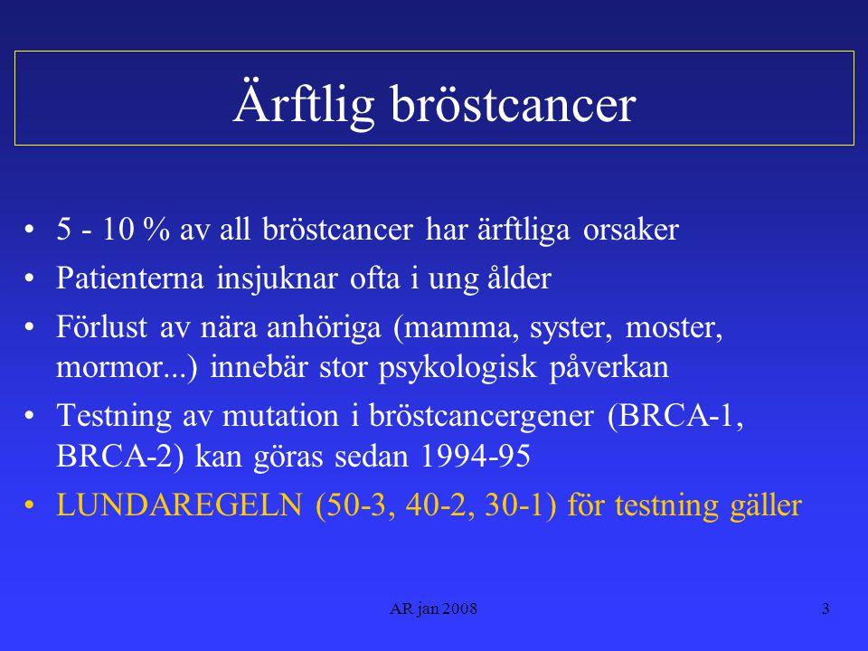 Ärftlig bröstcancer 5 - 10 % av all bröstcancer har ärftliga orsaker