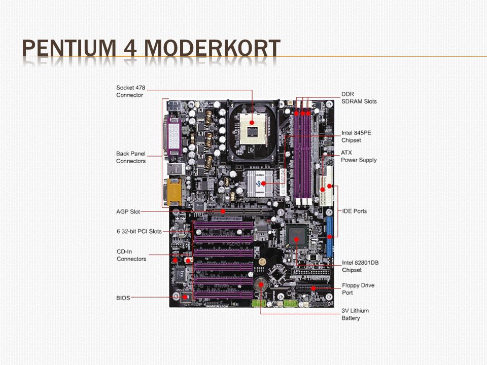 Pentium 4 moderkort