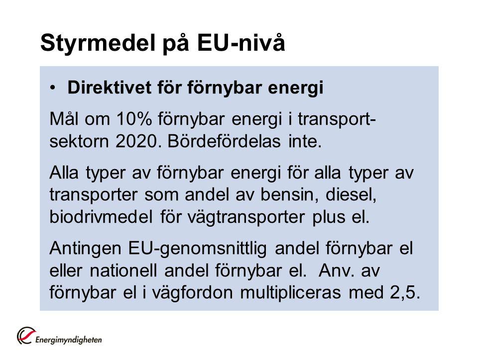 Styrmedel på EU-nivå Direktivet för förnybar energi