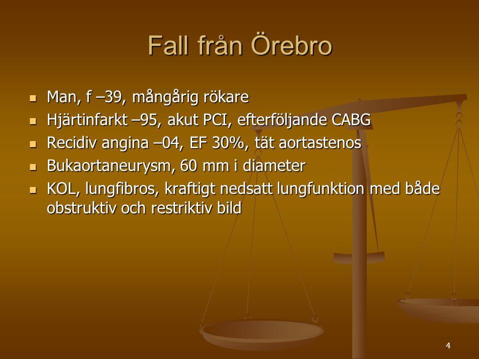 Fall från Örebro Man, f –39, mångårig rökare