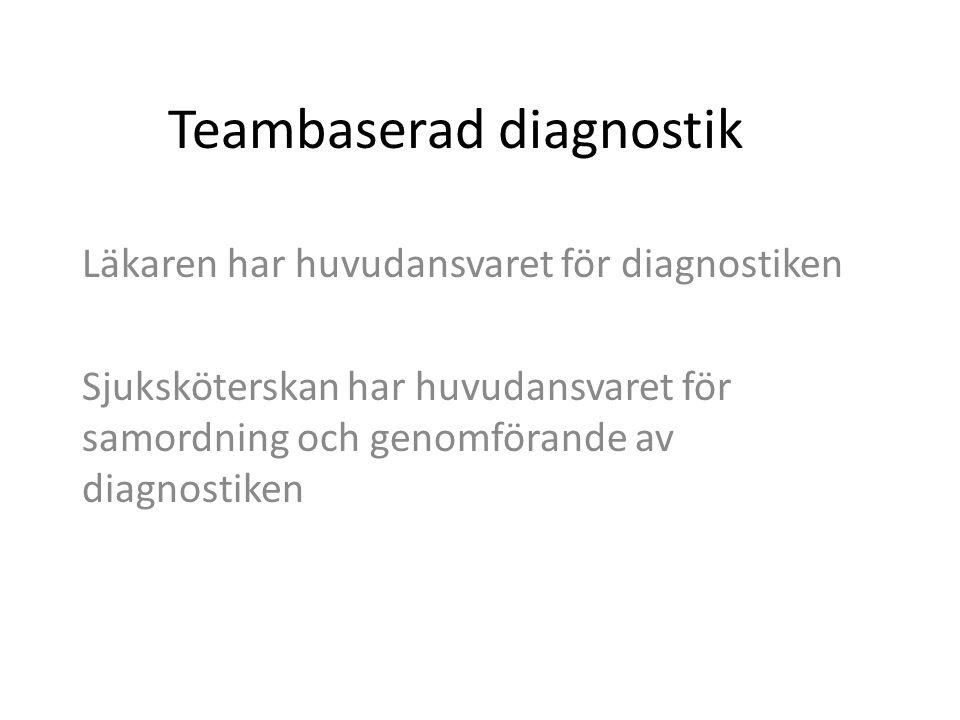 Teambaserad diagnostik
