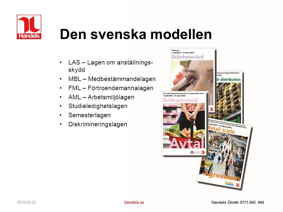 Den svenska modellen LAS – Lagen om anställnings-skydd