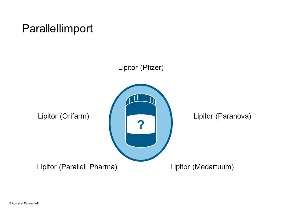 Lipitor (Parallell Pharma)