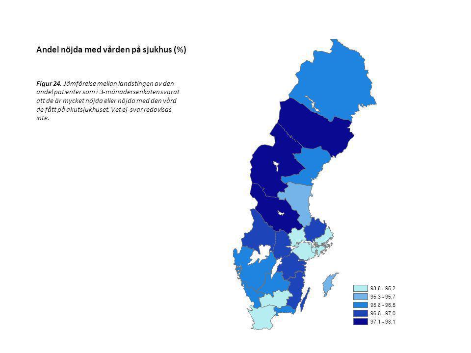 Andel nöjda med vården på sjukhus (%)