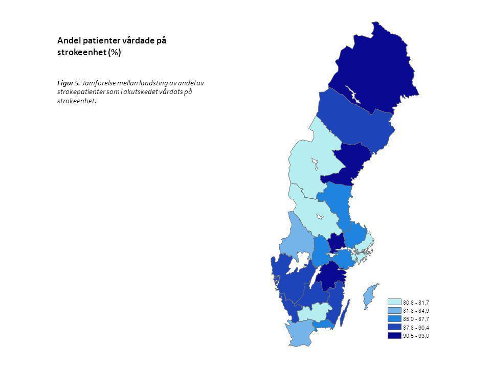 Andel patienter vårdade på strokeenhet (%)